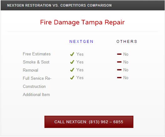 comparison-fire