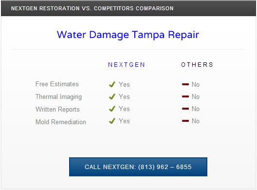 comparison-water